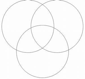 Printable Venn Diagram  3 Sets
