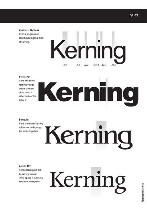 typographic magic creating the right type