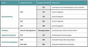 Beton Mischverhältnis Tabelle : betonnorm 2018 ~ A.2002-acura-tl-radio.info Haus und Dekorationen