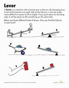 Simple Machines  Lever  With Images