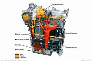 Vwvortex Com 2 0t Fsi Engine Diagrams 0t