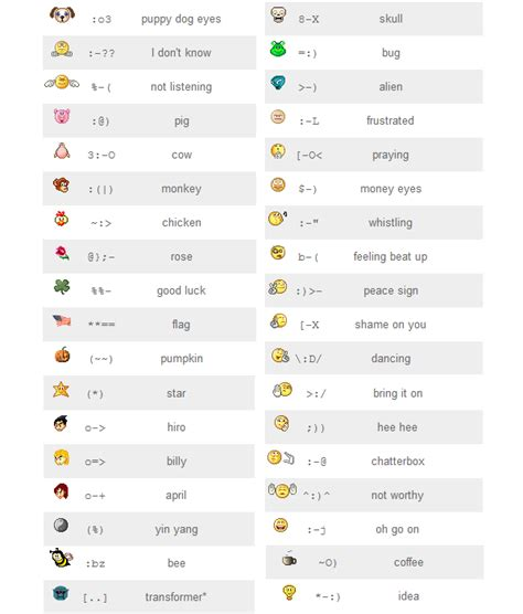 android emoticons android emoticons