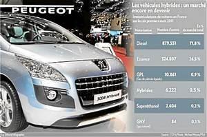 Première Voiture Au Monde : psa lance la premi re voiture hybride diesel au monde innovante mais ch re ~ Medecine-chirurgie-esthetiques.com Avis de Voitures