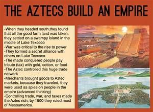 The Aztec Empire - Screen 2 on FlowVella - Presentation ...