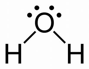 Difference Between Molecular And Structural Formula