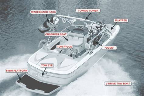 Boat Parts Terms by The Essential Tow Boat Glossary Boats