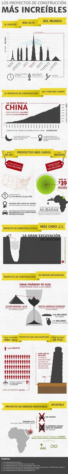 construction infographics images construction