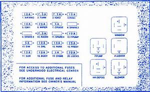 Diagram  2000 Saturn Sl Fuse Panel Diagram Full Version