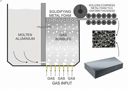 Metal Technologystudent Resistant Materials