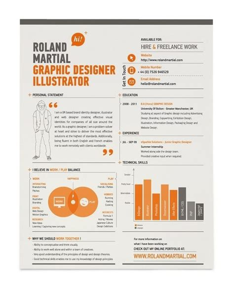 really interesting resume for a graphic designer shows