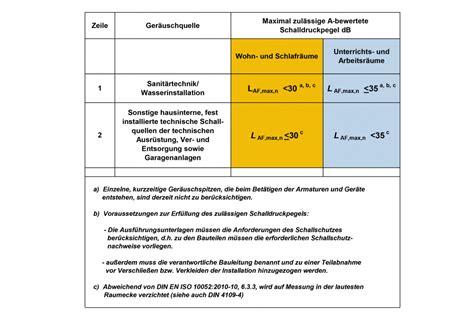 Diskussion Zur Neufassung Der Din 4109 by Schallschutz Im Hochbau Nach Din 4109 Sanit 228 Rjournal