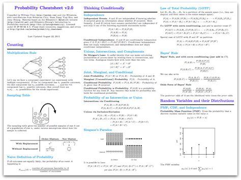 probability cheat sheet github wzchen probability cheatsheet a comprehensive 10