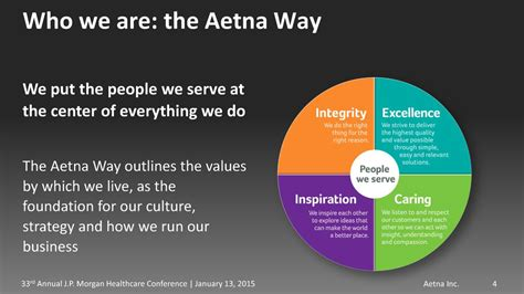 aetna form inc pa healthcare jan 33rd morgan conference annual january