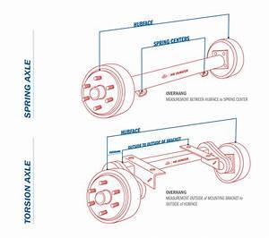 Spring Axle Torsion Axle Diagram