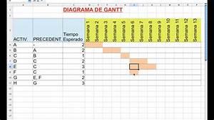 Como Realizar Un Diagrama De Gantt