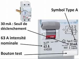 Disjoncteur Différentiel Type A : interrupteur differentiel type ac ~ Dailycaller-alerts.com Idées de Décoration