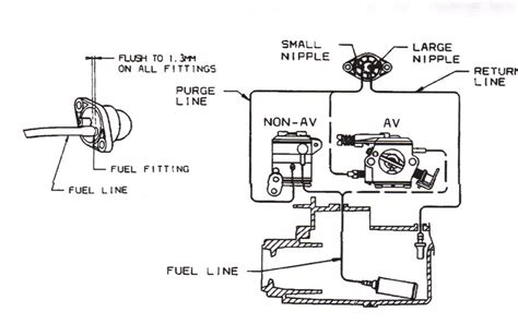 Diagram Of Stihl Tiller Engine by I Need A Gas Line Diagram For Craftsman Chainsaw 16 Quot Model