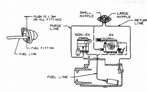 I Need A Gas Line Diagram For Craftsman Chainsaw 16 U0026quot  Model No 358 350360