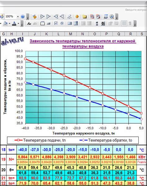 Программа предназначена для расчета теплопотерь через ограждающие конструкции