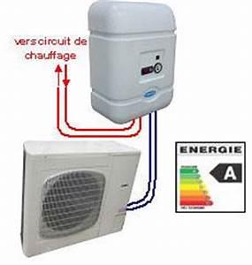 Avis Pompe A Chaleur Air Air : quelques liens utiles ~ Premium-room.com Idées de Décoration