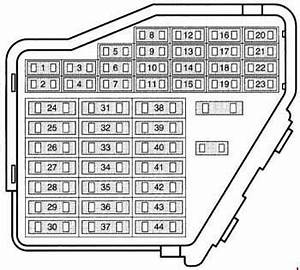 Fusible Audi A3 : 1996 2003 audi a3 and s3 8l fuse box diagram fuse diagram ~ Maxctalentgroup.com Avis de Voitures