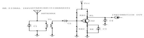 The Amplitude Modulator Circuit Download Scientific Diagram