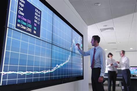 track  companys performance