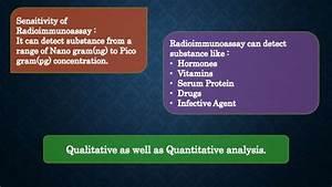 Application Of Radioimmunoassay