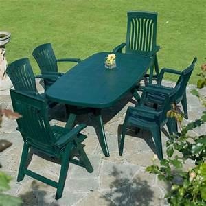 Tavoli Da Giardino In Resina - Tavoli E Sedie