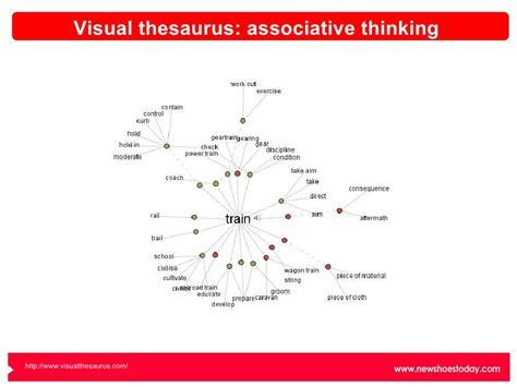visual thesaurus associative thinking httpwww