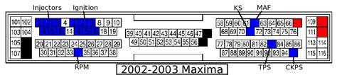 ecu pinout cheat sheets large images px wide
