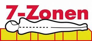 Kaltschaummatratze 7 Zonen : malie matratzen 180x210 holiday h2 7 zonen kaltschaummatratze ~ Whattoseeinmadrid.com Haus und Dekorationen