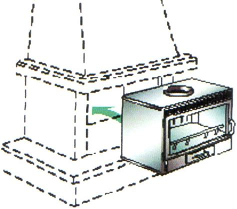 camini termici a legna schema ventilazione camino fare di una mosca