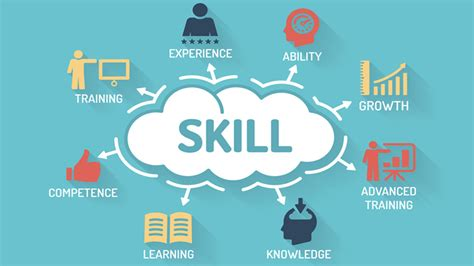 national policy  skill development  entrepreneurship