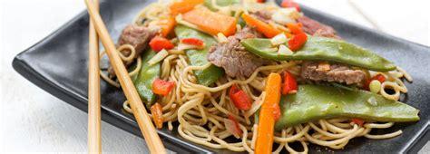 id馥 cuisine facile idee recette de cuisine 28 images idee recette de cuisine ohhkitchen gratin de ravioles aux courgettes elleadore recette du poulet sauce