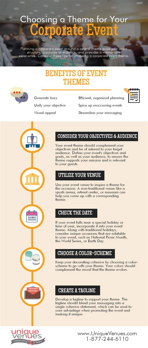 choosing  theme   corporate event infographic