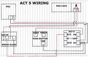 Act 5 Access Control