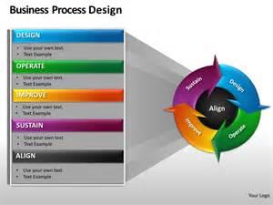 business process design business process design powerpoint presentation templates