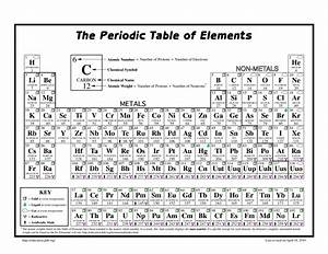 the gallery for element chemistry