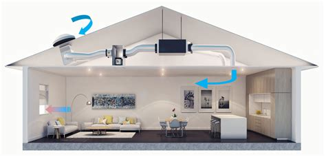 using your duct system as a whole house fan isave slashes ducted aircon running cost air and water