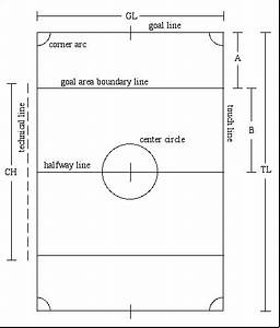 Soccer Fields Dimensions