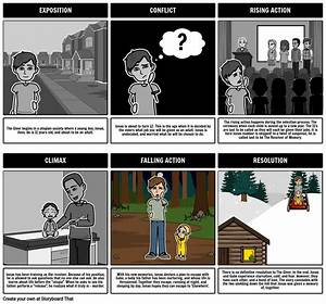 The Giver Teacher Guide And Lesson Plans From Storyboard That