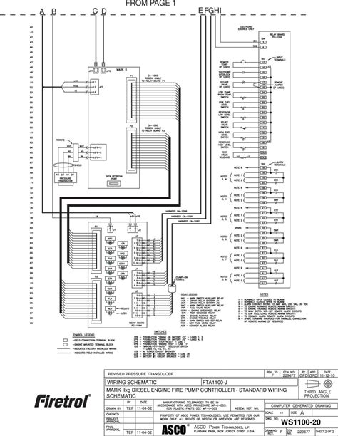 fta  diesel engine fire pump controllers standard