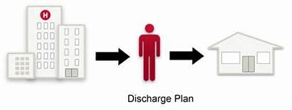 Discharge Planning Care Transitional Plan Nurses Improvement