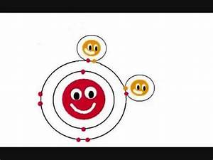 Polar Covalent Bonds The Water Love Story - YouTube