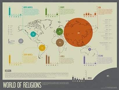 Religions Infographic Religion Infographics Atheist Population Around