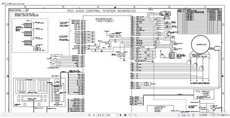Cummins Power Generation Pcc Control System Schematic
