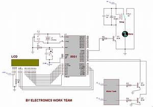 8051 Microcontroller  U2013 Electronicswork