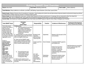 Nursing Smart Goals Examples