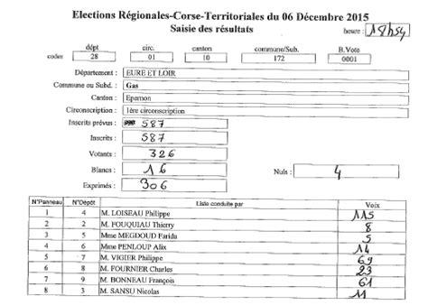 ministere de l interieur resultat concours r 233 sultats 1er tour 233 lections r 233 gionales 6 d 233 cembre 2015